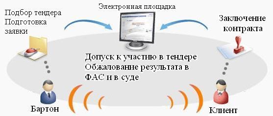 shema-sotrudn01
